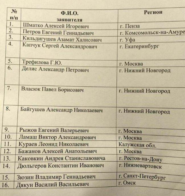 список Титова