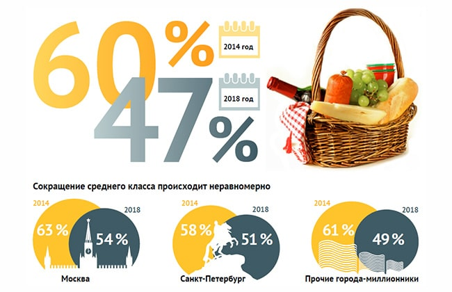 индекс Иванова